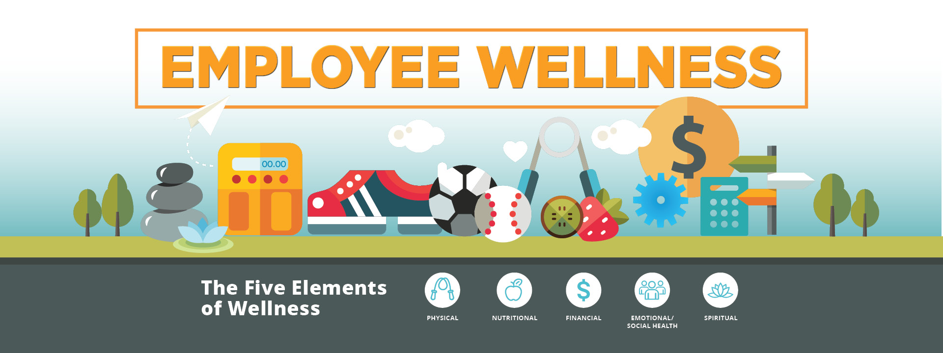 Employee Wellness Banner